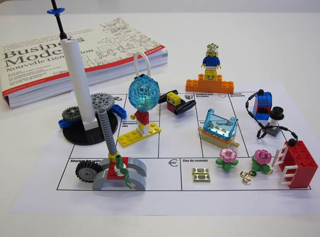 business model new generation_lego serious play.jpg